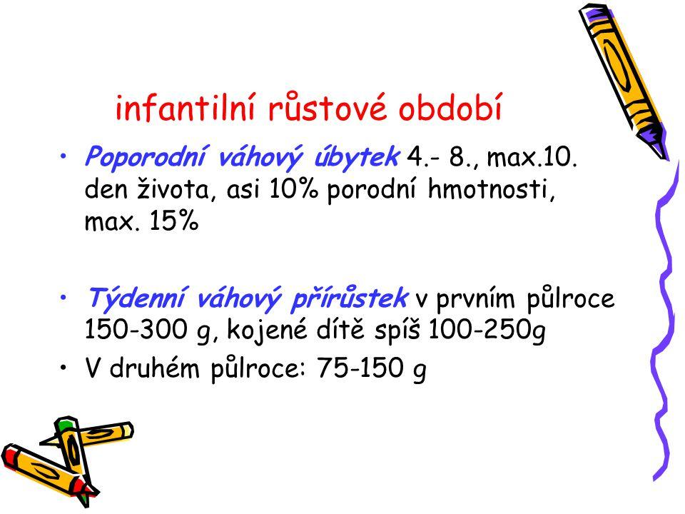 infantilní růstové období •Poporodní váhový úbytek 4.- 8., max.10. den života, asi 10% porodní hmotnosti, max. 15% •Týdenní váhový přírůstek v prvním