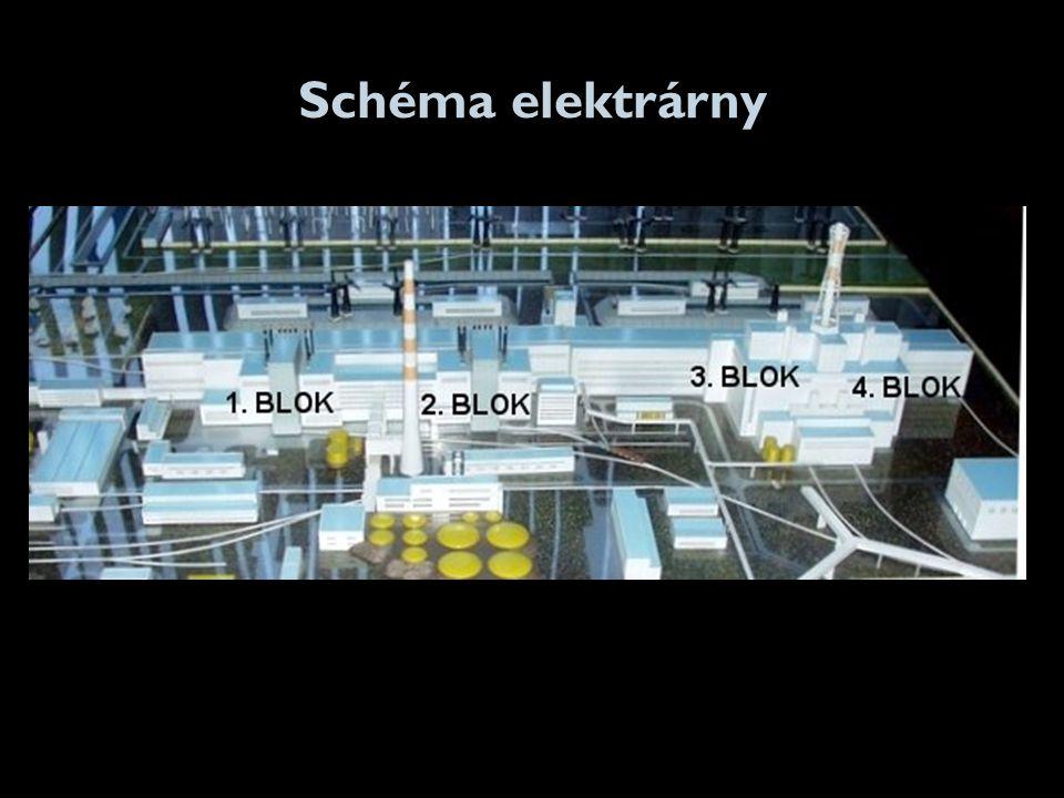 Schéma elektrárny