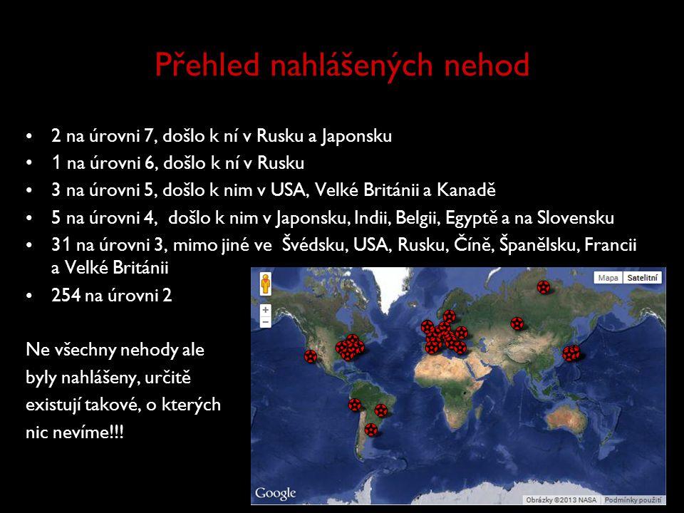 Přehled nahlášených nehod •2 na úrovni 7, došlo k ní v Rusku a Japonsku •1 na úrovni 6, došlo k ní v Rusku •3 na úrovni 5, došlo k nim v USA, Velké Br