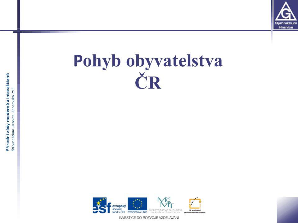 Přírodní vědy moderně a interaktivně ©Gymnázium Hranice, Zborovská 293 Pohyb obyvatelstva = MOBILITA Mechanický Přirozený 2