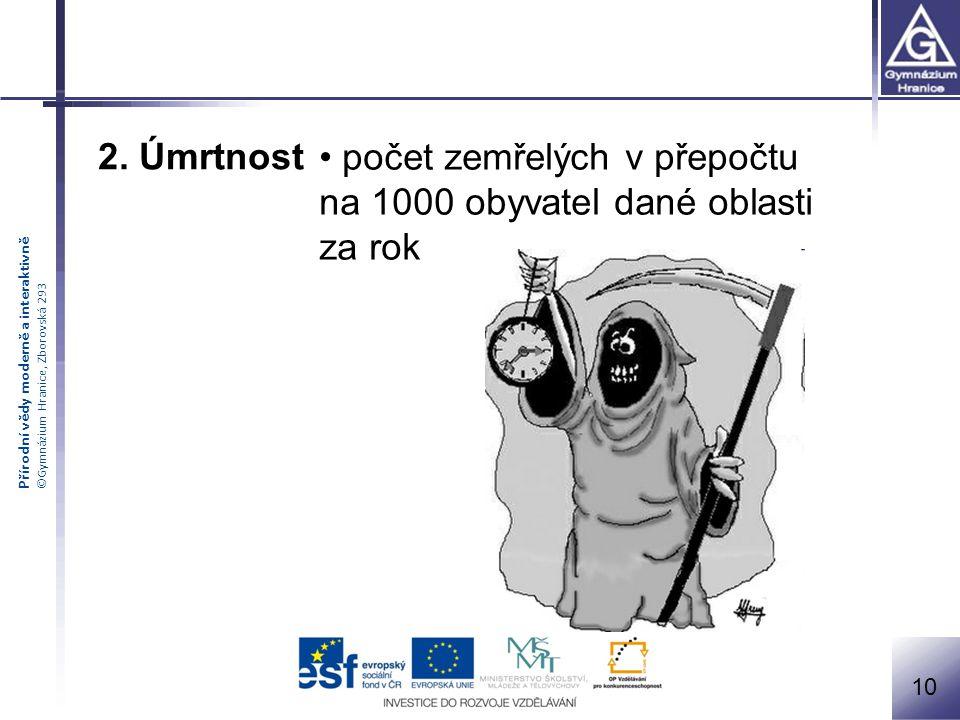 Přírodní vědy moderně a interaktivně ©Gymnázium Hranice, Zborovská 293 11