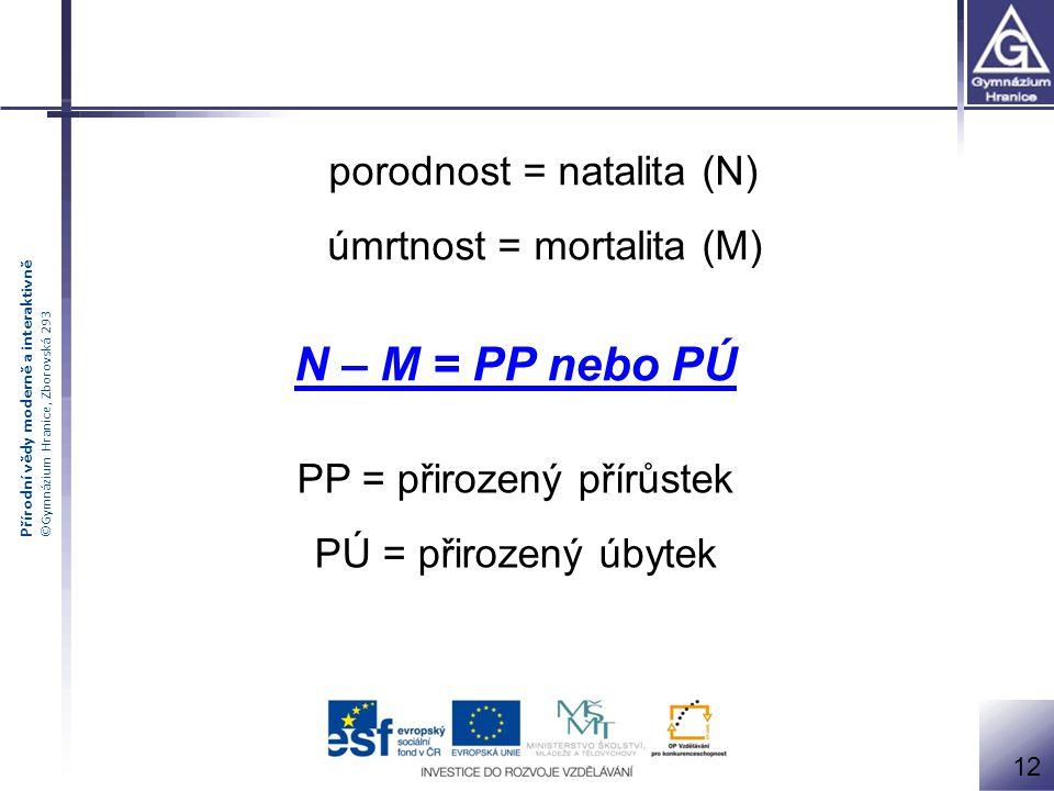Přírodní vědy moderně a interaktivně ©Gymnázium Hranice, Zborovská 293 Celkový pohyb obyvatelstva 13 • výsledný stav obměny obyvatelstva v oblasti N + I – M – E = +/-