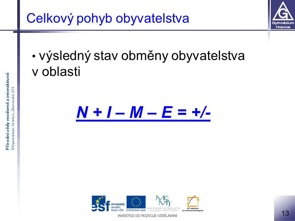 Přírodní vědy moderně a interaktivně ©Gymnázium Hranice, Zborovská 293 14 Celkový pohyb obyvatelstva