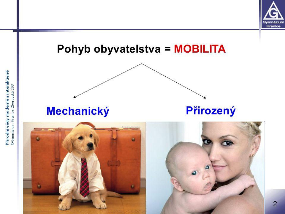 Přírodní vědy moderně a interaktivně ©Gymnázium Hranice, Zborovská 293 Mechanický pohyb obyvatelstva 1.