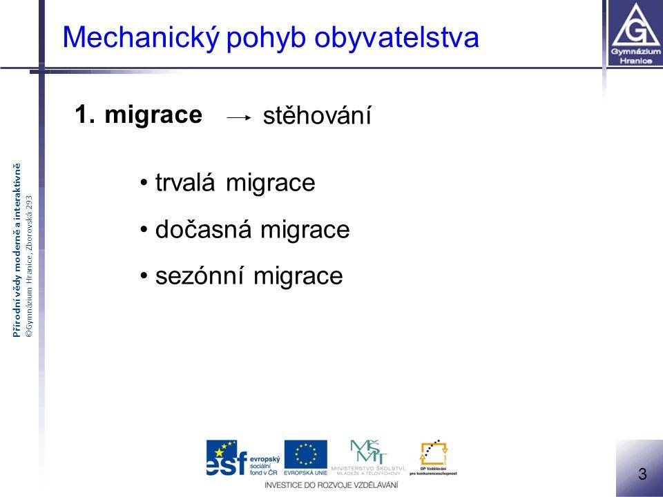 Přírodní vědy moderně a interaktivně ©Gymnázium Hranice, Zborovská 293 MIGRACE EMIGRACE = VYSTĚHOVÁNÍ IMIGRACE = PŘISTĚHOVÁNÍ emigrant imigrant 4