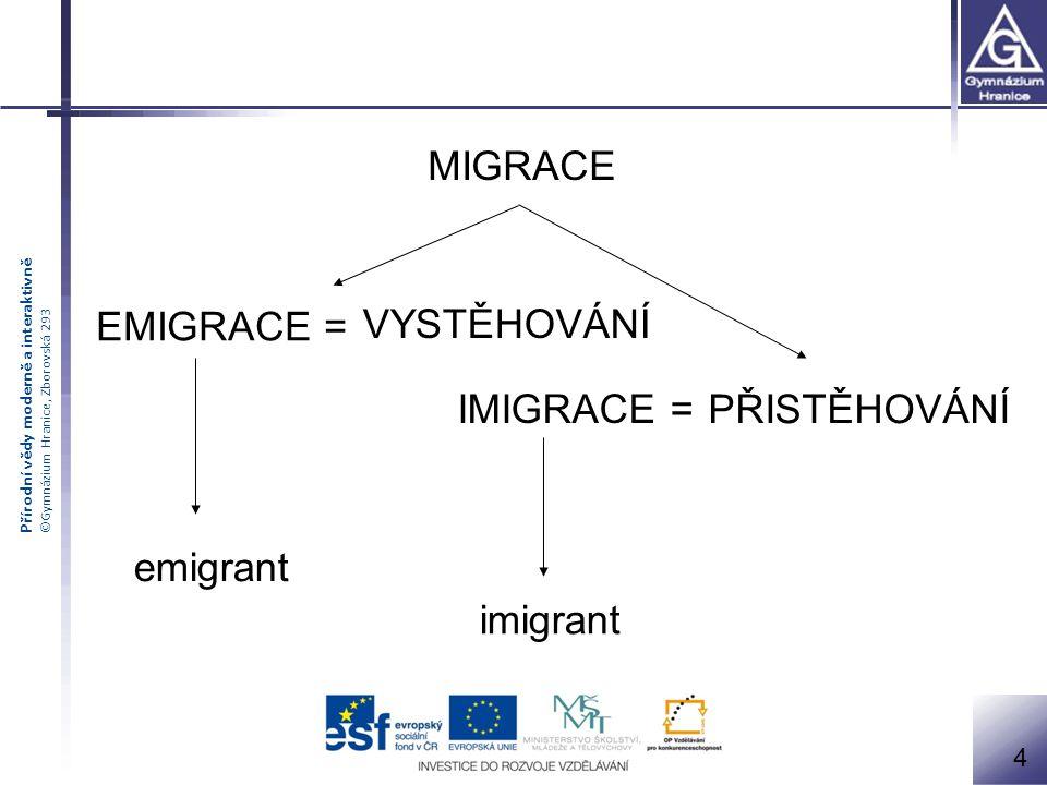 Přírodní vědy moderně a interaktivně ©Gymnázium Hranice, Zborovská 293 E – I = migrační saldo (+/-) 5