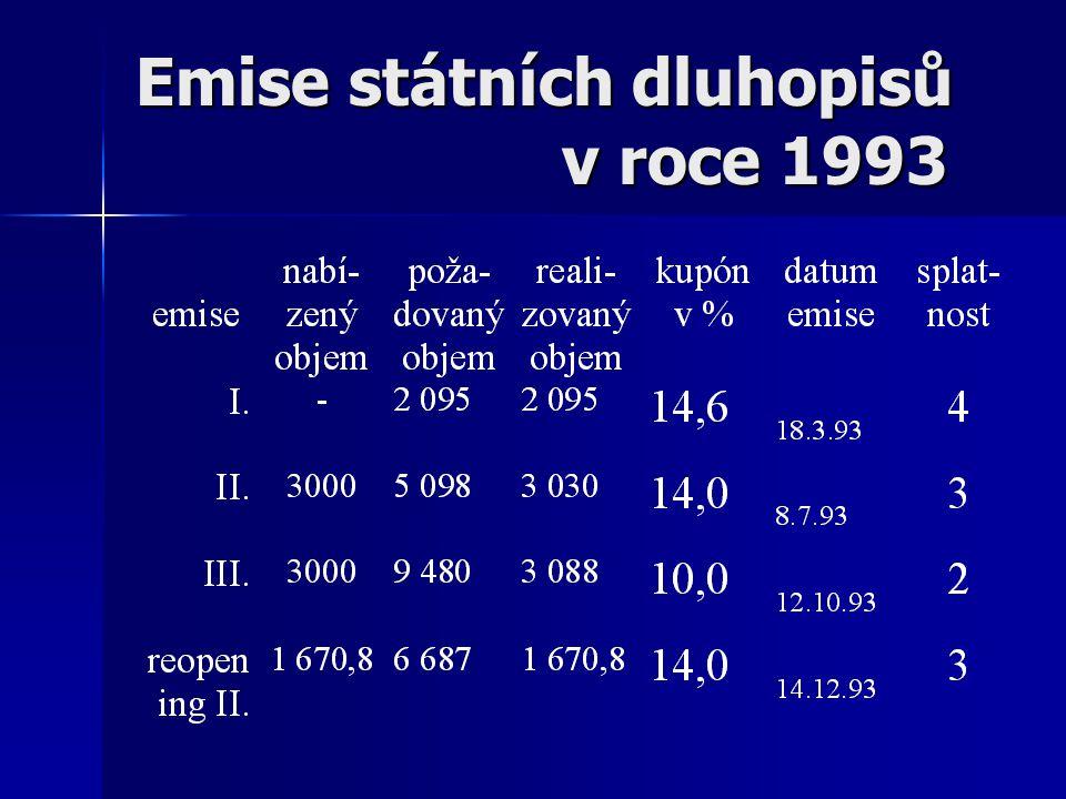 Emise státních dluhopisů v roce 1993