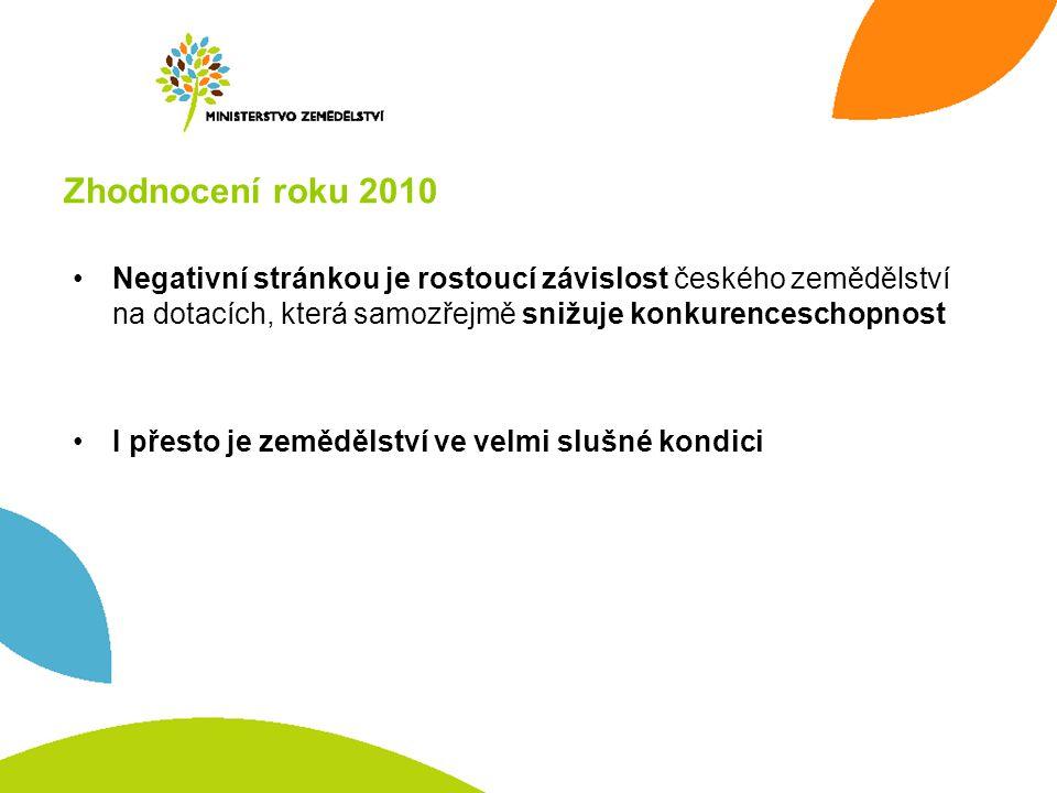 Zhodnocení roku 2010 •Negativní stránkou je rostoucí závislost českého zemědělství na dotacích, která samozřejmě snižuje konkurenceschopnost •I přesto je zemědělství ve velmi slušné kondici