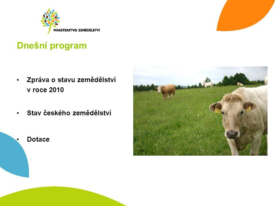 Dnešní program •Zpráva o stavu zemědělství v roce 2010 •Stav českého zemědělství •Dotace
