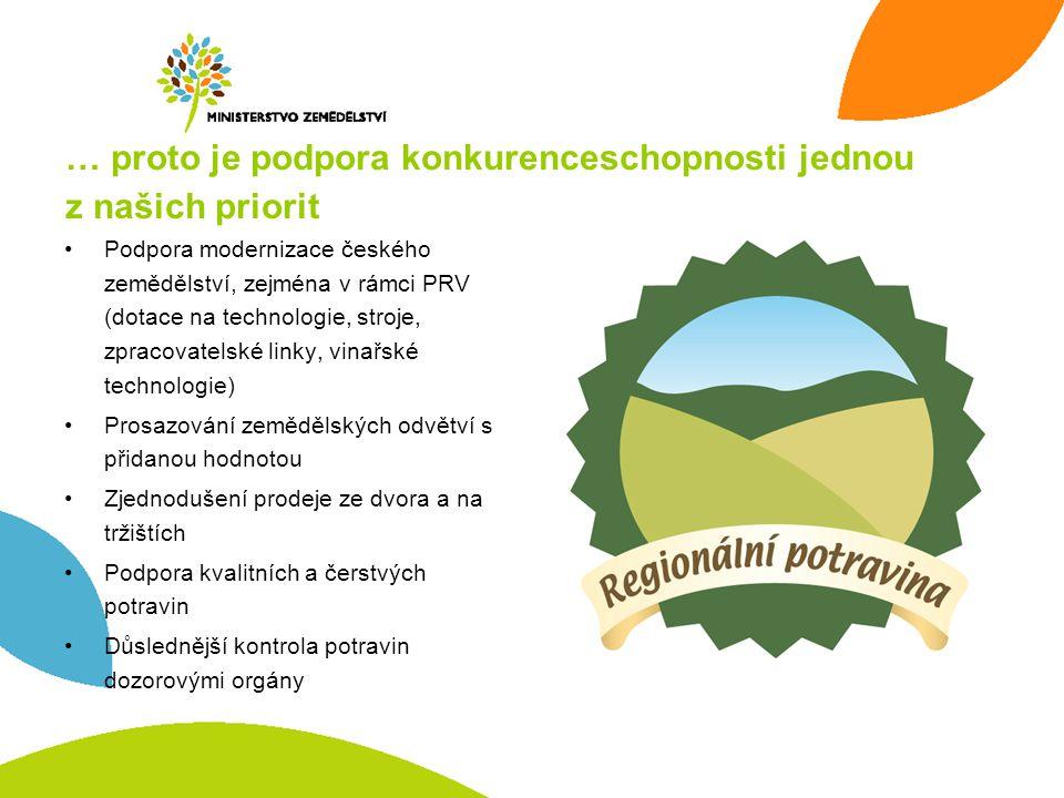 … proto je podpora konkurenceschopnosti jednou z našich priorit •Podpora modernizace českého zemědělství, zejména v rámci PRV (dotace na technologie, stroje, zpracovatelské linky, vinařské technologie) •Prosazování zemědělských odvětví s přidanou hodnotou •Zjednodušení prodeje ze dvora a na tržištích •Podpora kvalitních a čerstvých potravin •Důslednější kontrola potravin dozorovými orgány