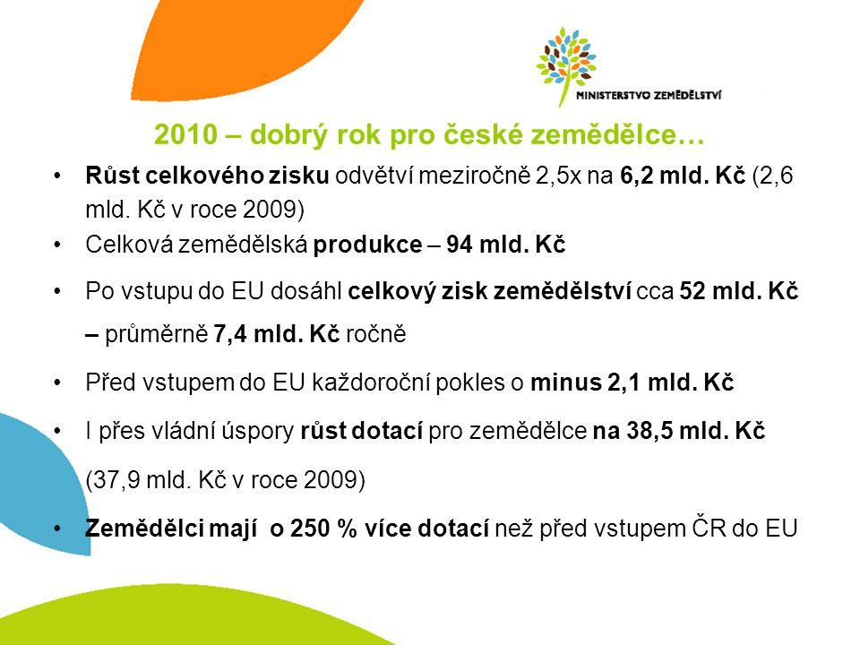 2010 – dobrý rok pro české zemědělce… •Růst celkového zisku odvětví meziročně 2,5x na 6,2 mld.