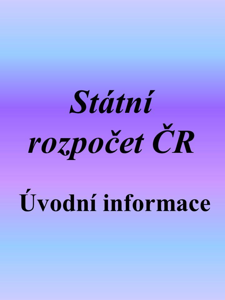 Státní rozpočet ČR Úvodní informace