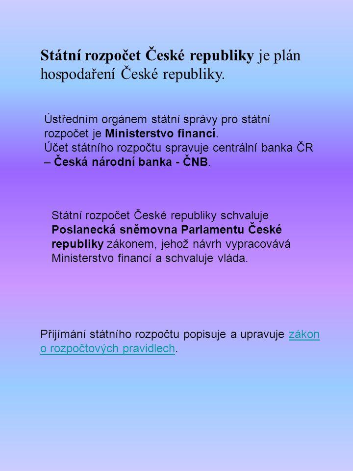 Přijímání státního rozpočtu popisuje a upravuje zákon o rozpočtových pravidlech.zákon o rozpočtových pravidlech Státní rozpočet České republiky je plán hospodaření České republiky.