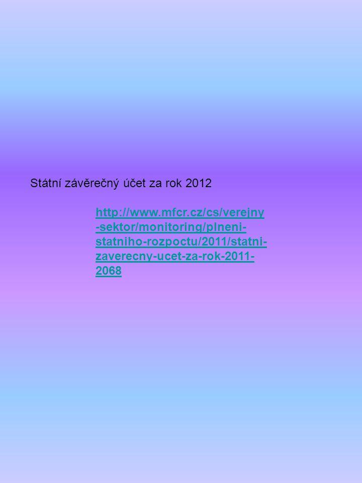 Státní závěrečný účet za rok 2012 http://www.mfcr.cz/cs/verejny -sektor/monitoring/plneni- statniho-rozpoctu/2011/statni- zaverecny-ucet-za-rok-2011- 2068