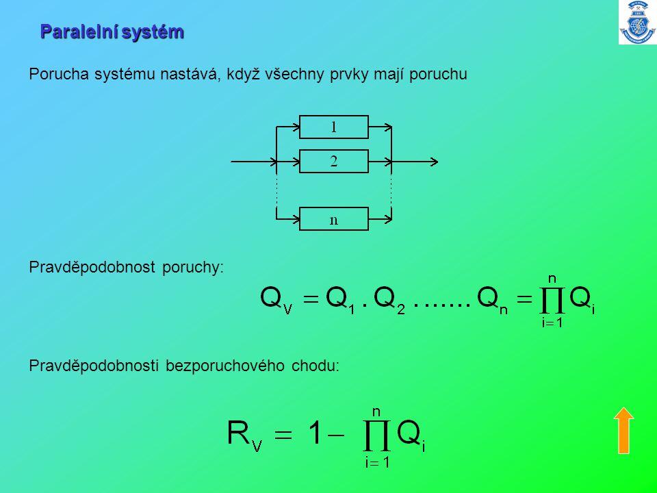 Porucha systému nastává, když všechny prvky mají poruchu Pravděpodobnost poruchy: Pravděpodobnosti bezporuchového chodu: Paralelní systém