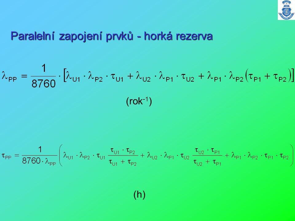 Paralelní zapojení prvků - horká rezerva (rok -1 ) (h)(h)