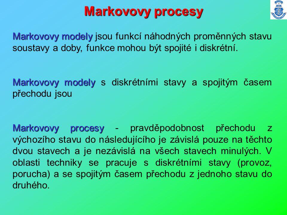 Markovovy procesy Markovovy modely Markovovy modely jsou funkcí náhodných proměnných stavu soustavy a doby, funkce mohou být spojité i diskrétní. Mark