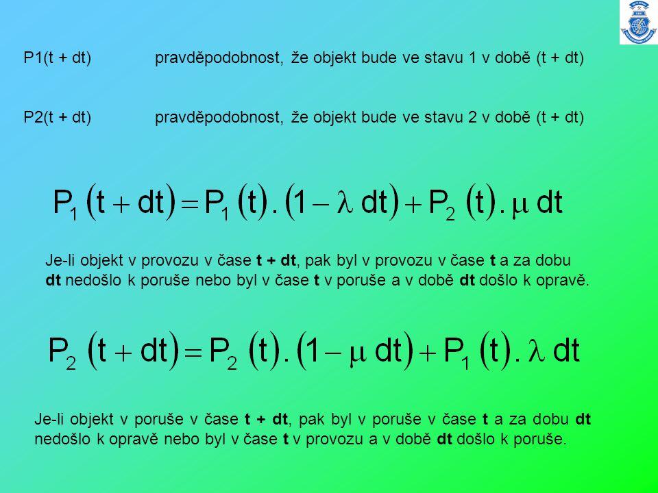 P1(t + dt)pravděpodobnost, že objekt bude ve stavu 1 v době (t + dt) P2(t + dt)pravděpodobnost, že objekt bude ve stavu 2 v době (t + dt) Je-li objekt