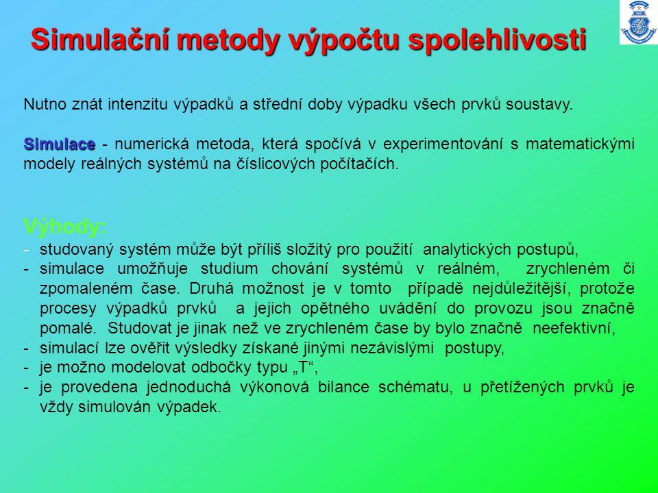 Simulační metody výpočtu spolehlivosti Nutno znát intenzitu výpadků a střední doby výpadku všech prvků soustavy. Simulace Simulace - numerická metoda,