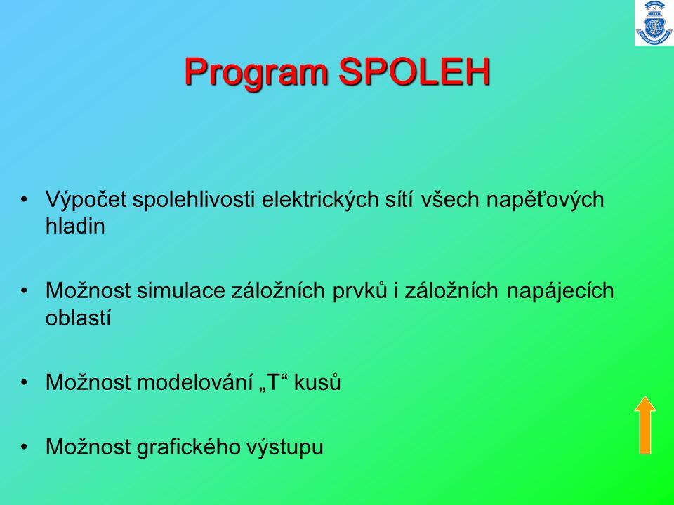 Program SPOLEH •Výpočet spolehlivosti elektrických sítí všech napěťových hladin •Možnost simulace záložních prvků i záložních napájecích oblastí •Možn