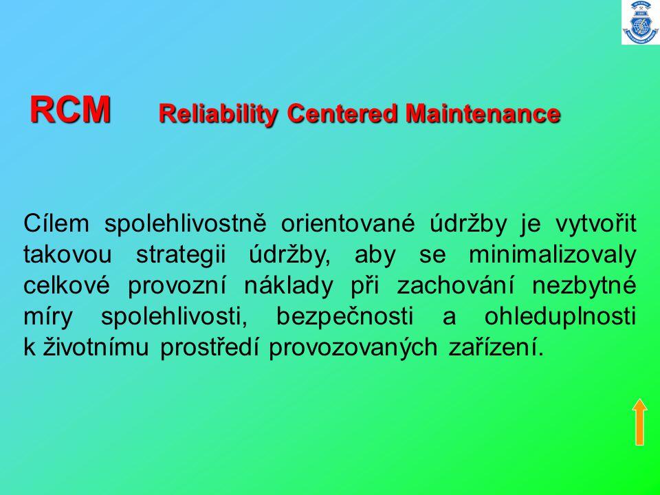 RCM Reliability Centered Maintenance Cílem spolehlivostně orientované údržby je vytvořit takovou strategii údržby, aby se minimalizovaly celkové provo