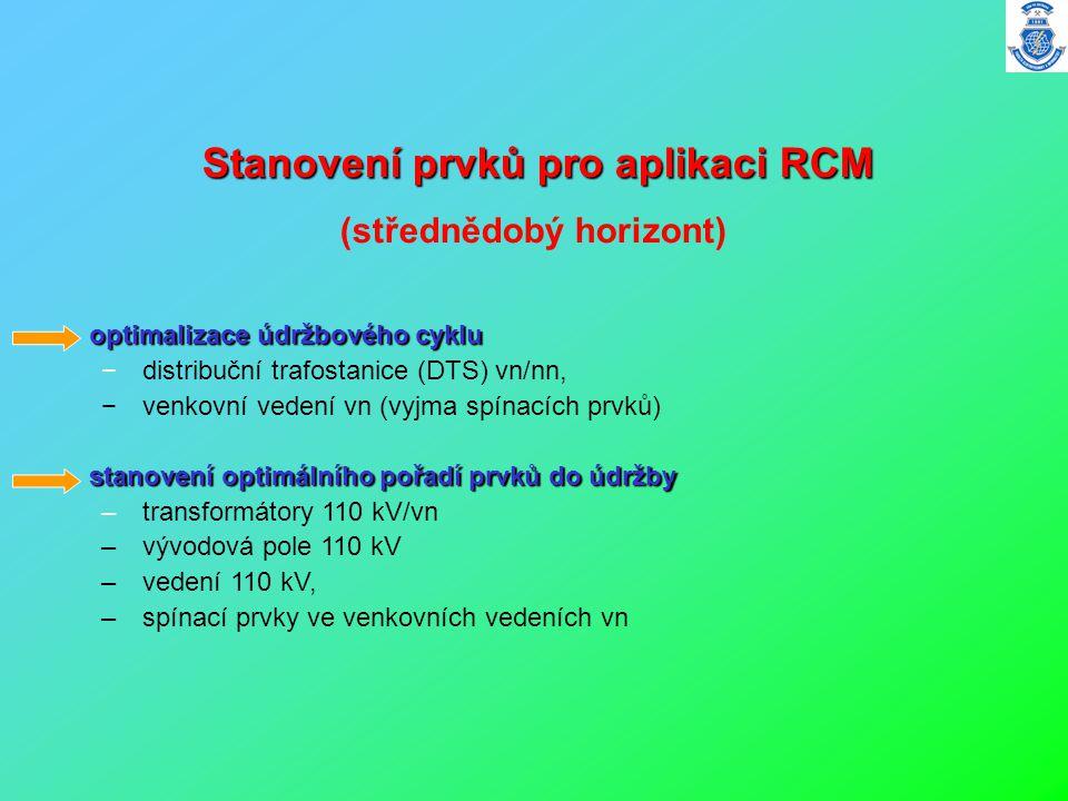 Stanovení prvků pro aplikaci RCM (střednědobý horizont) optimalizace údržbového cyklu − distribuční trafostanice (DTS) vn/nn, − venkovní vedení vn (vy