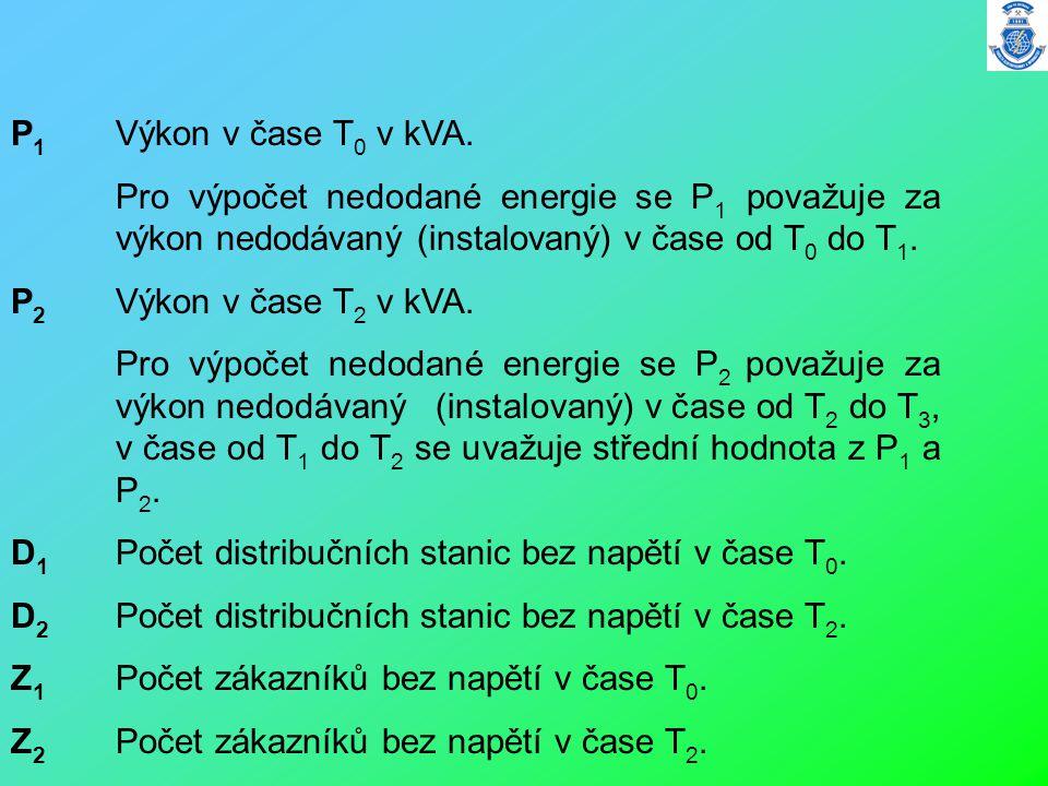 P 1 Výkon v čase T 0 v kVA. Pro výpočet nedodané energie se P 1 považuje za výkon nedodávaný (instalovaný) v čase od T 0 do T 1. P 2 Výkon v čase T 2