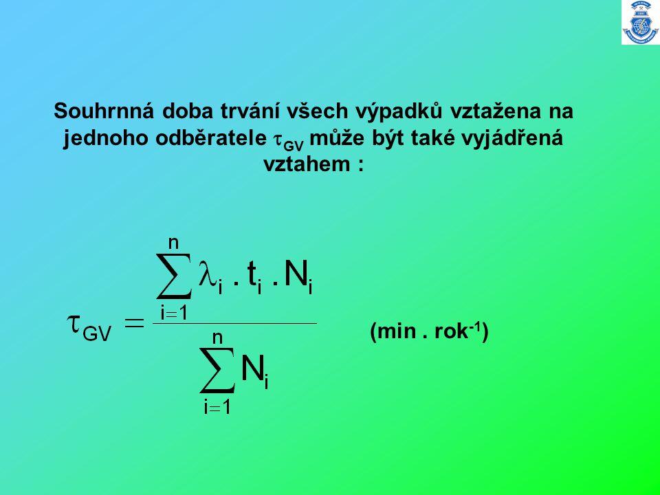 Souhrnná doba trvání všech výpadků vztažena na jednoho odběratele  GV může být také vyjádřená vztahem : (min. rok -1 )