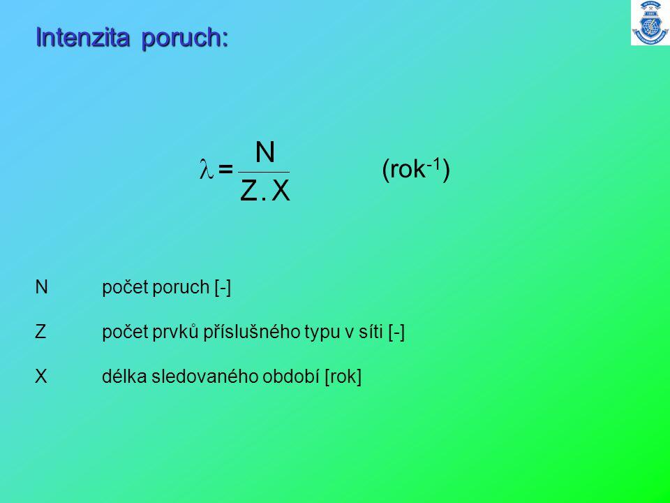 P je matice pravděpodobnosti stavů P ' je matice prvních derivací pravděpodobností stavů M je matice intenzit přechodů M t je matice transponovaná Diferenciální rovnice pro n-stavový systém: