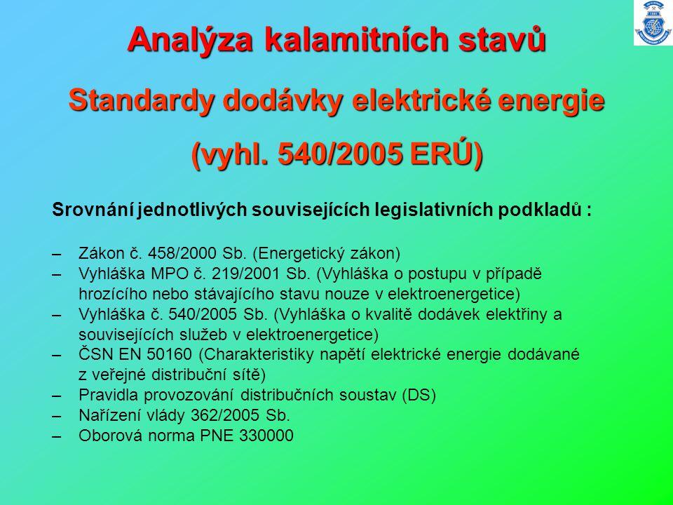 Analýza kalamitních stavů Standardy dodávky elektrické energie (vyhl. 540/2005 ERÚ) Srovnání jednotlivých souvisejících legislativních podkladů : – Zá