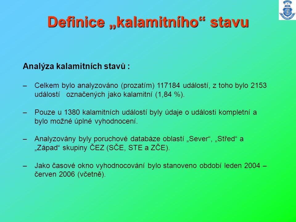 """Definice """"kalamitního"""" stavu Analýza kalamitních stavů : – Celkem bylo analyzováno (prozatím) 117184 událostí, z toho bylo 2153 událostí označených ja"""