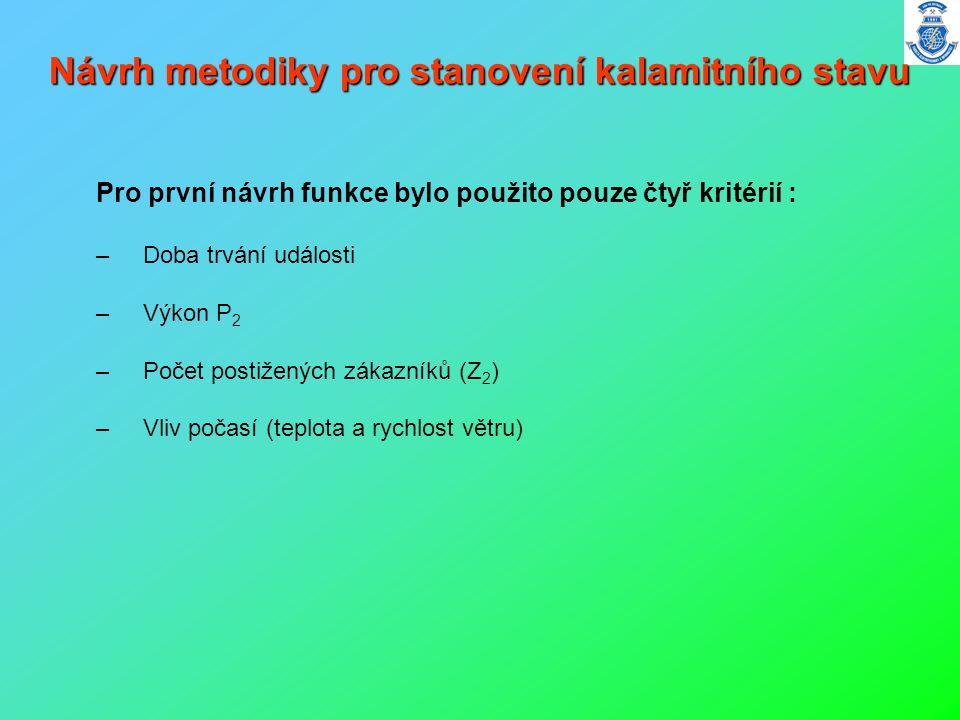 Návrh metodiky pro stanovení kalamitního stavu Pro první návrh funkce bylo použito pouze čtyř kritérií : – Doba trvání události – Výkon P 2 – Počet po