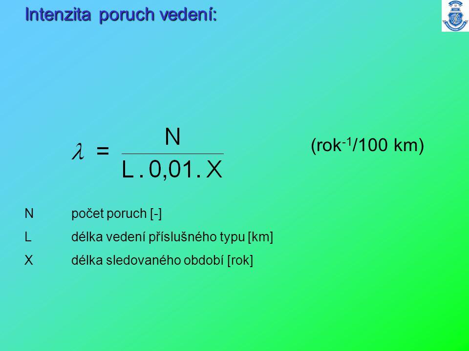 Pro schéma bude mít matice M tvar: Soustava diferenciálních rovnic: