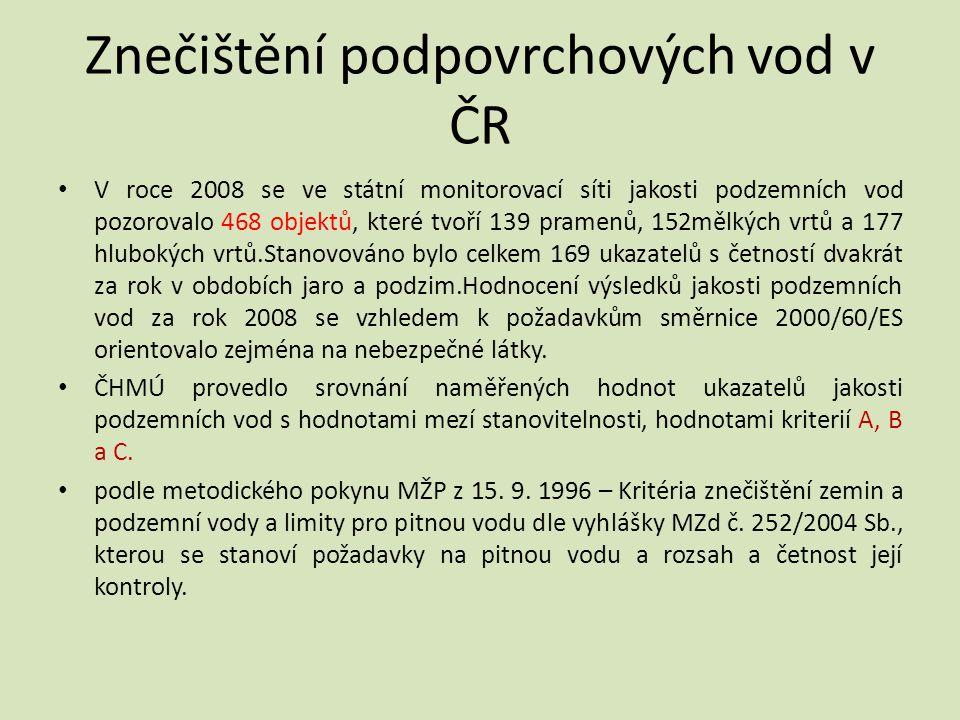 Znečištění podpovrchových vod v ČR • V roce 2008 se ve státní monitorovací síti jakosti podzemních vod pozorovalo 468 objektů, které tvoří 139 pramenů