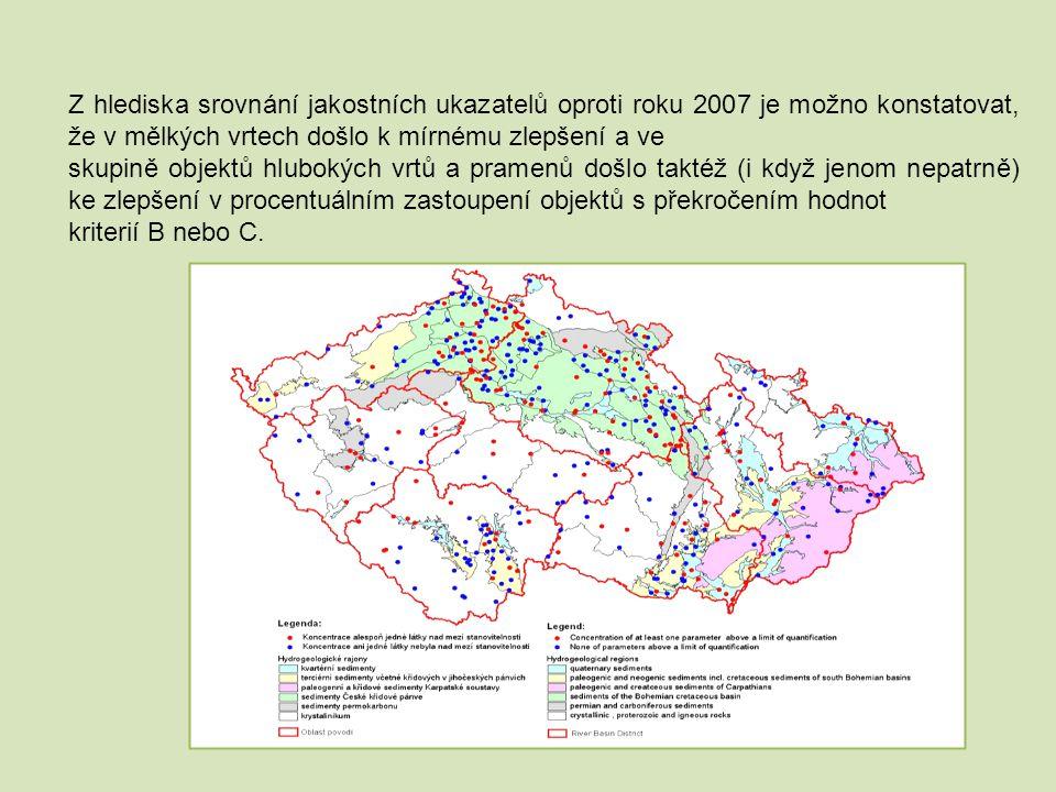 Z hlediska srovnání jakostních ukazatelů oproti roku 2007 je možno konstatovat, že v mělkých vrtech došlo k mírnému zlepšení a ve skupině objektů hlub