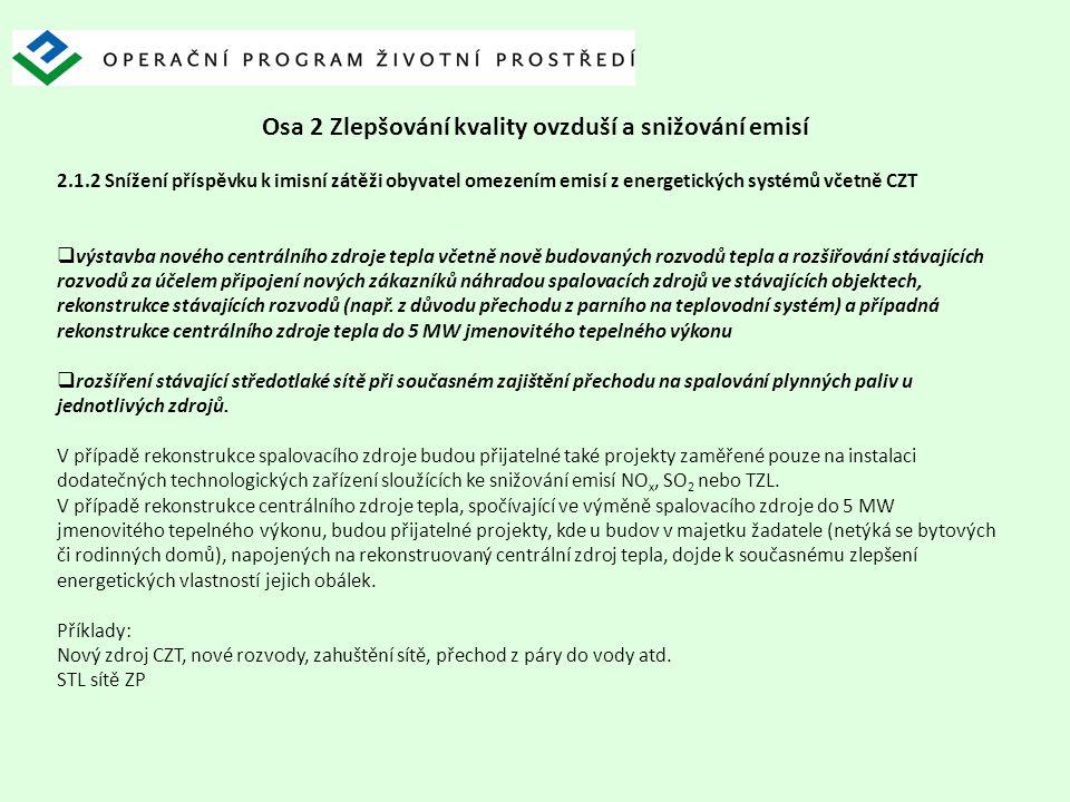 Osa 2 Zlepšování kvality ovzduší a snižování emisí 2.1.2 Snížení příspěvku k imisní zátěži obyvatel omezením emisí z energetických systémů včetně CZT