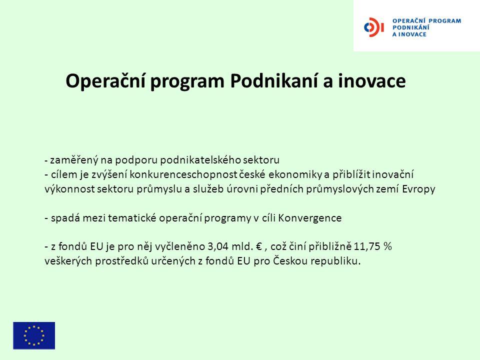 - zaměřený na podporu podnikatelského sektoru - cílem je zvýšení konkurenceschopnost české ekonomiky a přiblížit inovační výkonnost sektoru průmyslu a