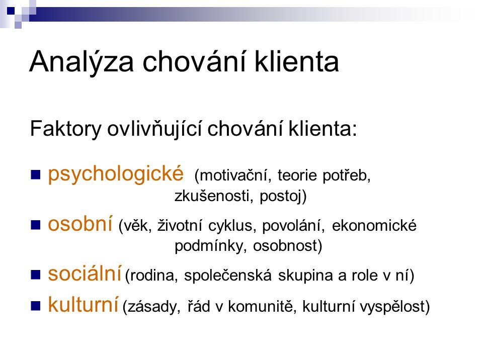 Analýza chování klienta Faktory ovlivňující chování klienta:  psychologické (motivační, teorie potřeb, zkušenosti, postoj)  osobní (věk, životní cyklus, povolání, ekonomické podmínky, osobnost)  sociální (rodina, společenská skupina a role v ní)  kulturní (zásady, řád v komunitě, kulturní vyspělost)