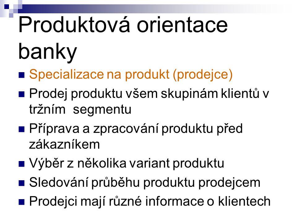 Produktová orientace banky  Specializace na produkt (prodejce)  Prodej produktu všem skupinám klientů v tržním segmentu  Příprava a zpracování produktu před zákazníkem  Výběr z několika variant produktu  Sledování průběhu produktu prodejcem  Prodejci mají různé informace o klientech