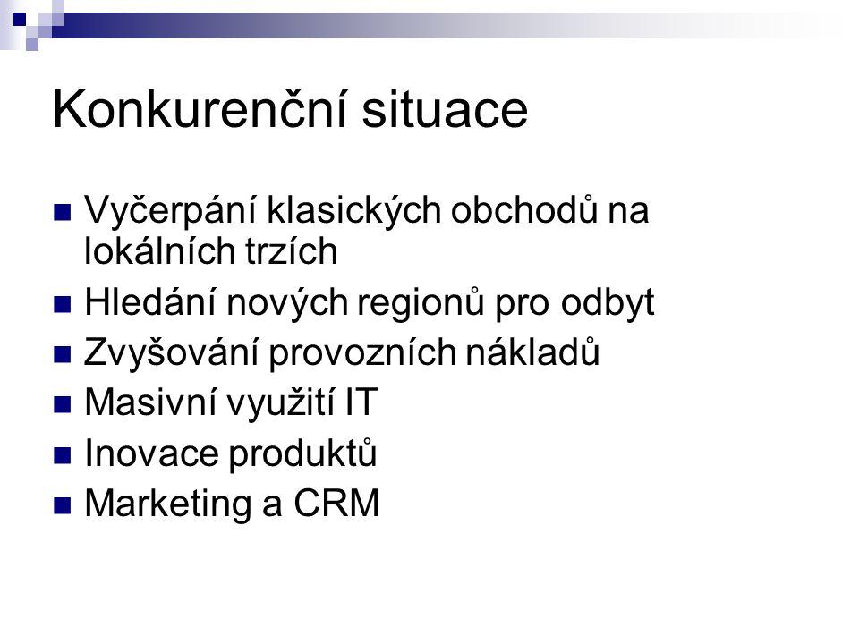 Konkurenční situace  Vyčerpání klasických obchodů na lokálních trzích  Hledání nových regionů pro odbyt  Zvyšování provozních nákladů  Masivní využití IT  Inovace produktů  Marketing a CRM