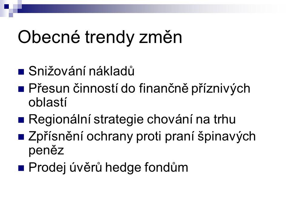 Obecné trendy změn  Snižování nákladů  Přesun činností do finančně příznivých oblastí  Regionální strategie chování na trhu  Zpřísnění ochrany proti praní špinavých peněz  Prodej úvěrů hedge fondům