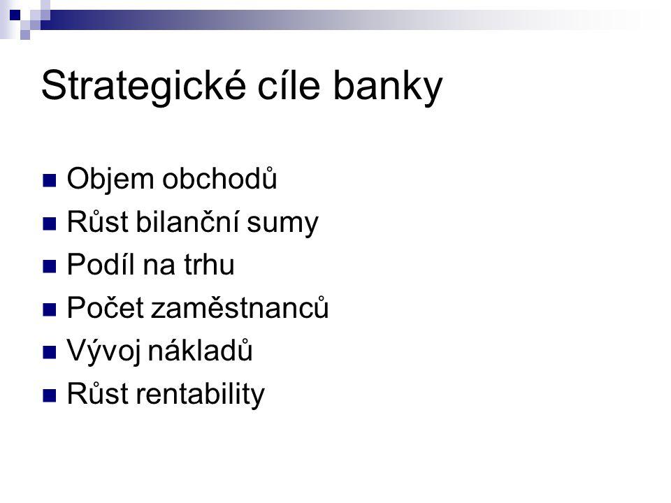 Strategické cíle banky  Objem obchodů  Růst bilanční sumy  Podíl na trhu  Počet zaměstnanců  Vývoj nákladů  Růst rentability