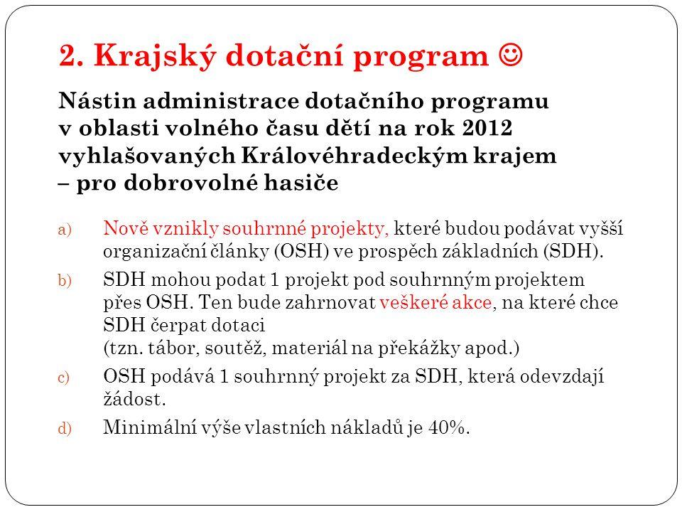 Nový program SMR 04 – Souhrnný - Pro organizace pracující s dětmi a mládeží (JEN PRO HASIČE!!) – SDH podají přes OSH projekt, OSH podá jeden souhrnný projekt za SDH do celkové maximální výše 80 tis.
