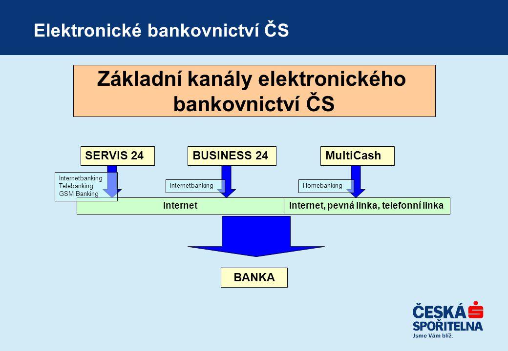 Elektronické bankovnictví ČS Základní kanály elektronického bankovnictví ČS SERVIS 24BUSINESS 24MultiCash InternetInternet, pevná linka, telefonní lin