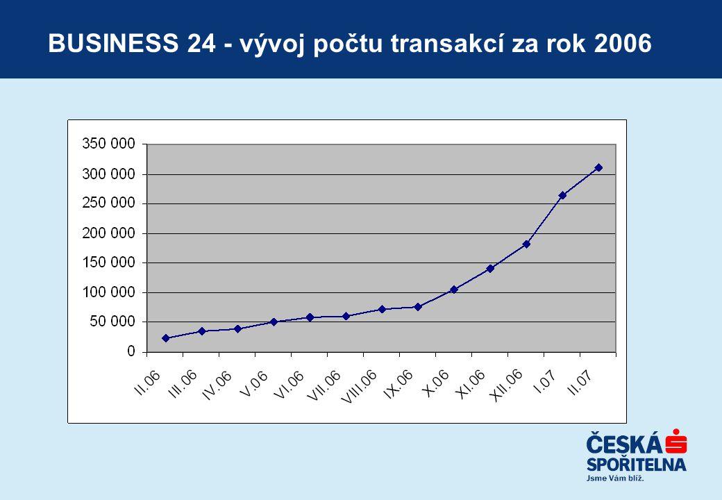 BUSINESS 24 - vývoj počtu transakcí za rok 2006