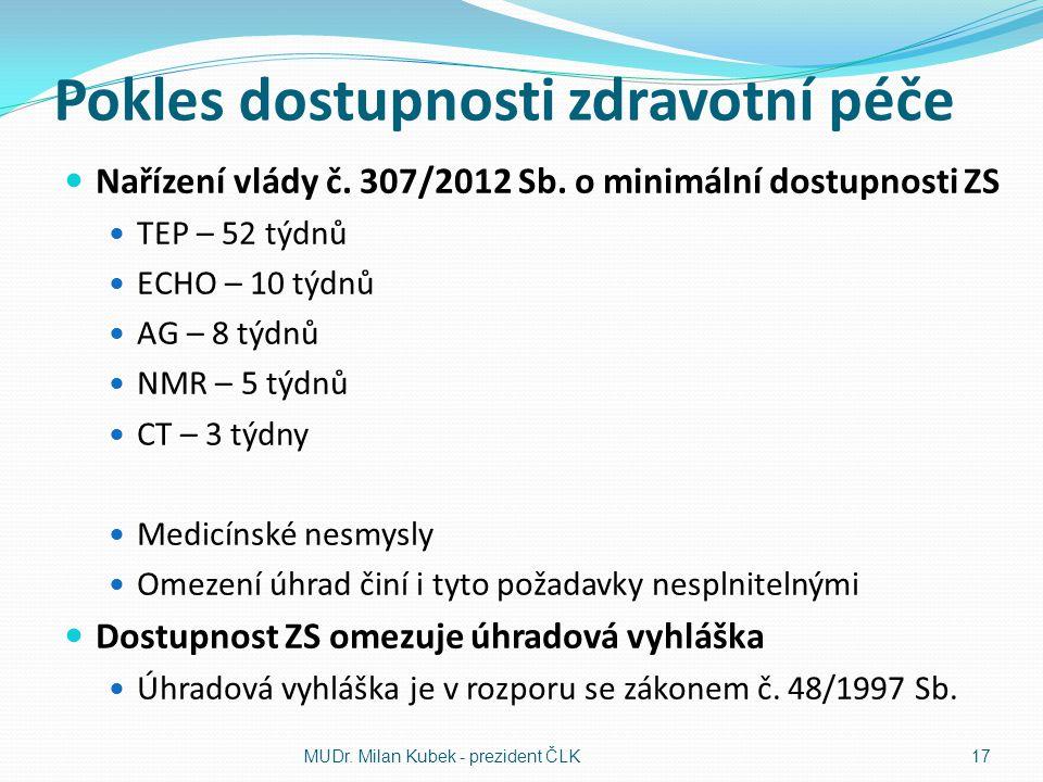 Pokles dostupnosti zdravotní péče  Nařízení vlády č. 307/2012 Sb. o minimální dostupnosti ZS  TEP – 52 týdnů  ECHO – 10 týdnů  AG – 8 týdnů  NMR