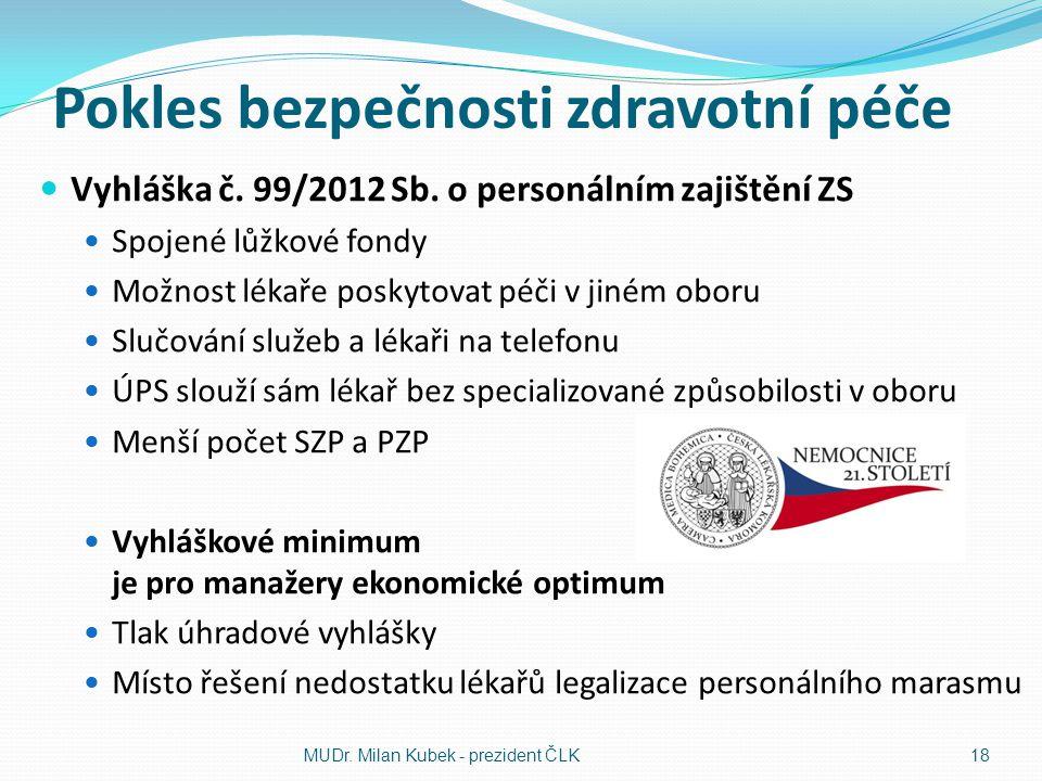 Pokles bezpečnosti zdravotní péče  Vyhláška č. 99/2012 Sb. o personálním zajištění ZS  Spojené lůžkové fondy  Možnost lékaře poskytovat péči v jiné