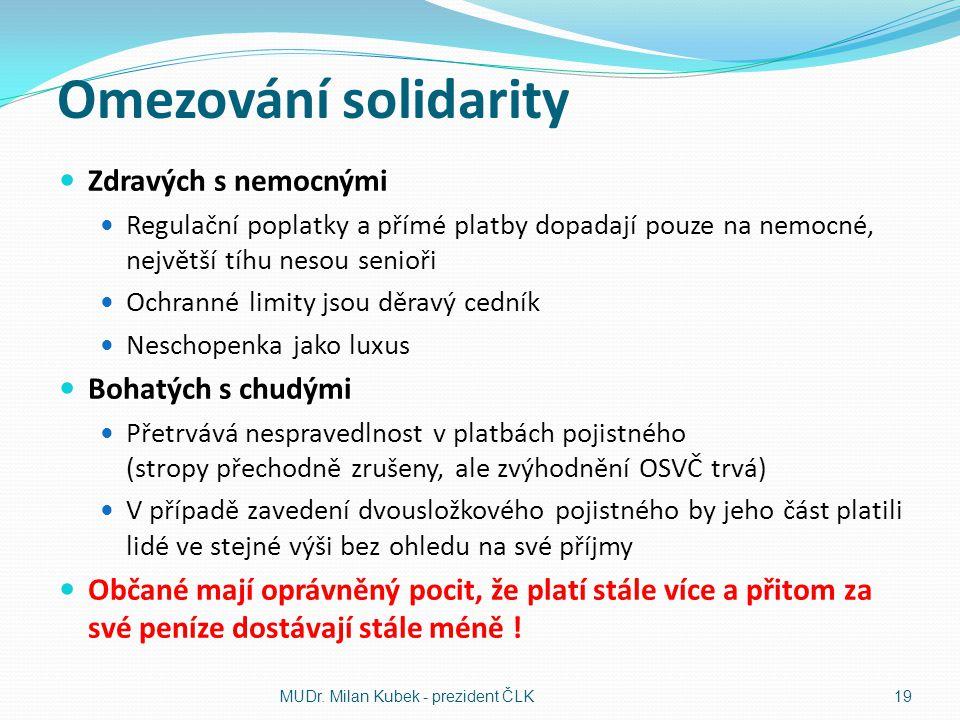 Omezování solidarity  Zdravých s nemocnými  Regulační poplatky a přímé platby dopadají pouze na nemocné, největší tíhu nesou senioři  Ochranné limi