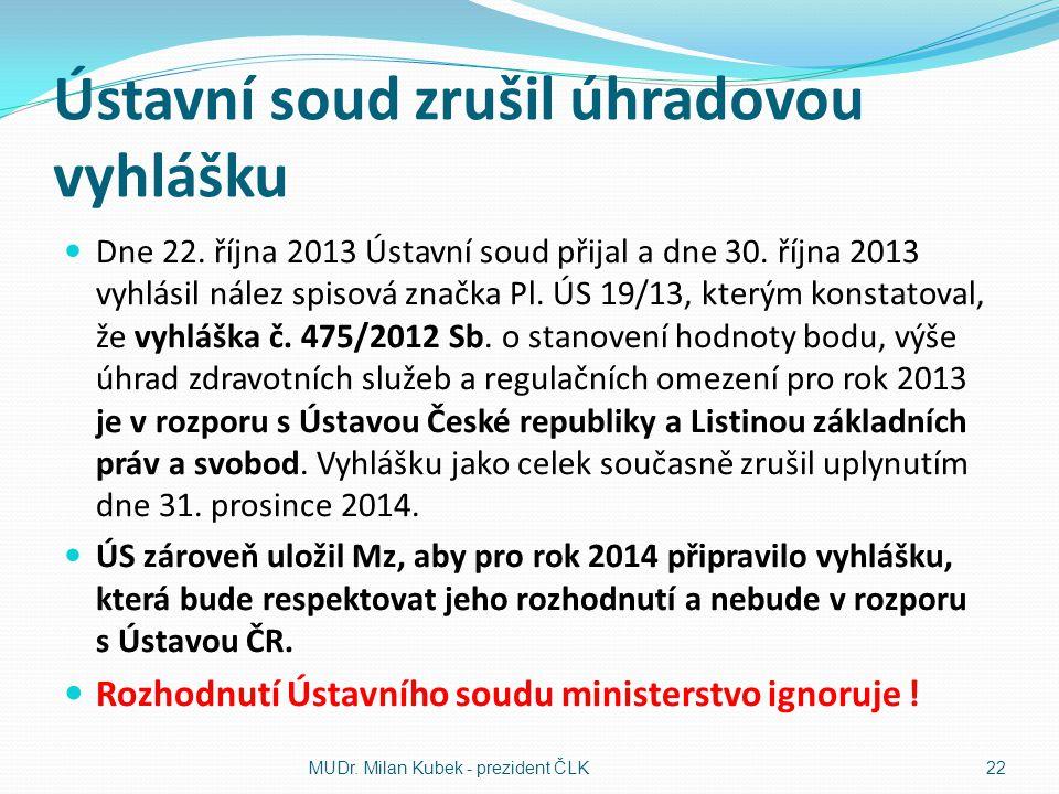Ústavní soud zrušil úhradovou vyhlášku  Dne 22. října 2013 Ústavní soud přijal a dne 30. října 2013 vyhlásil nález spisová značka Pl. ÚS 19/13, který