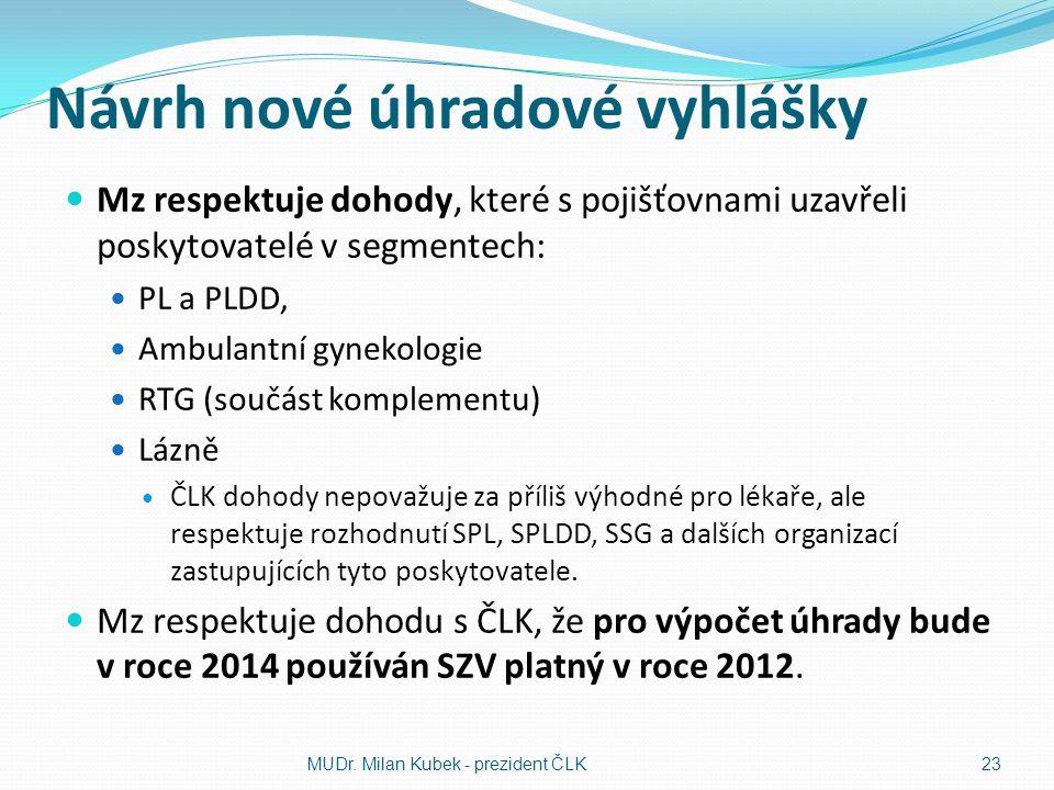 Návrh nové úhradové vyhlášky  Mz respektuje dohody, které s pojišťovnami uzavřeli poskytovatelé v segmentech:  PL a PLDD,  Ambulantní gynekologie 